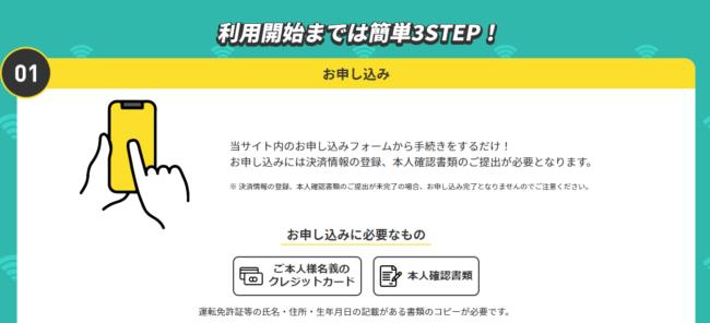 ステップ1.WEBから申し込み